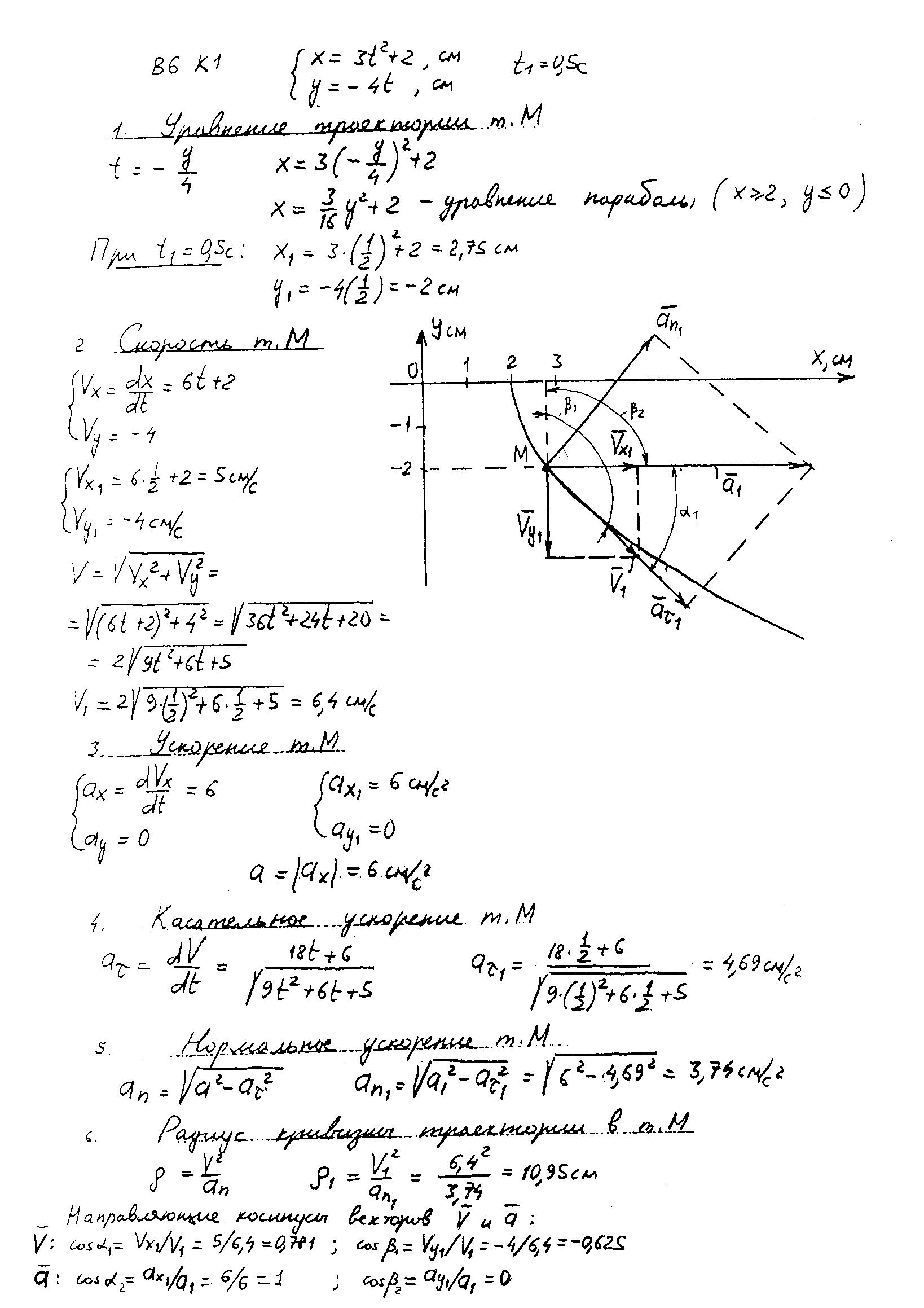 Решения задач из тарга вариант 6 арифметическое решение задач на скорость