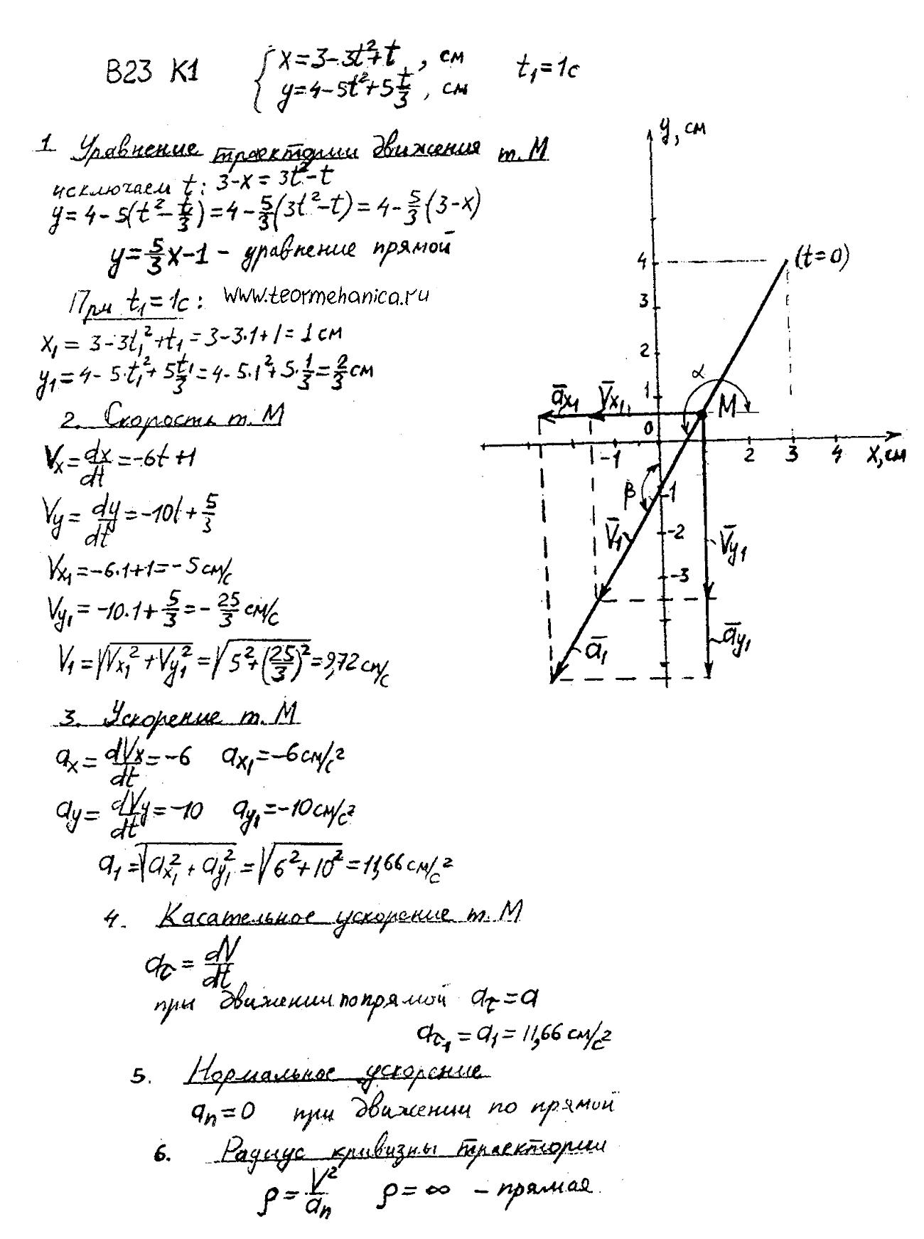 Яблонский решебник к1 вариант 26