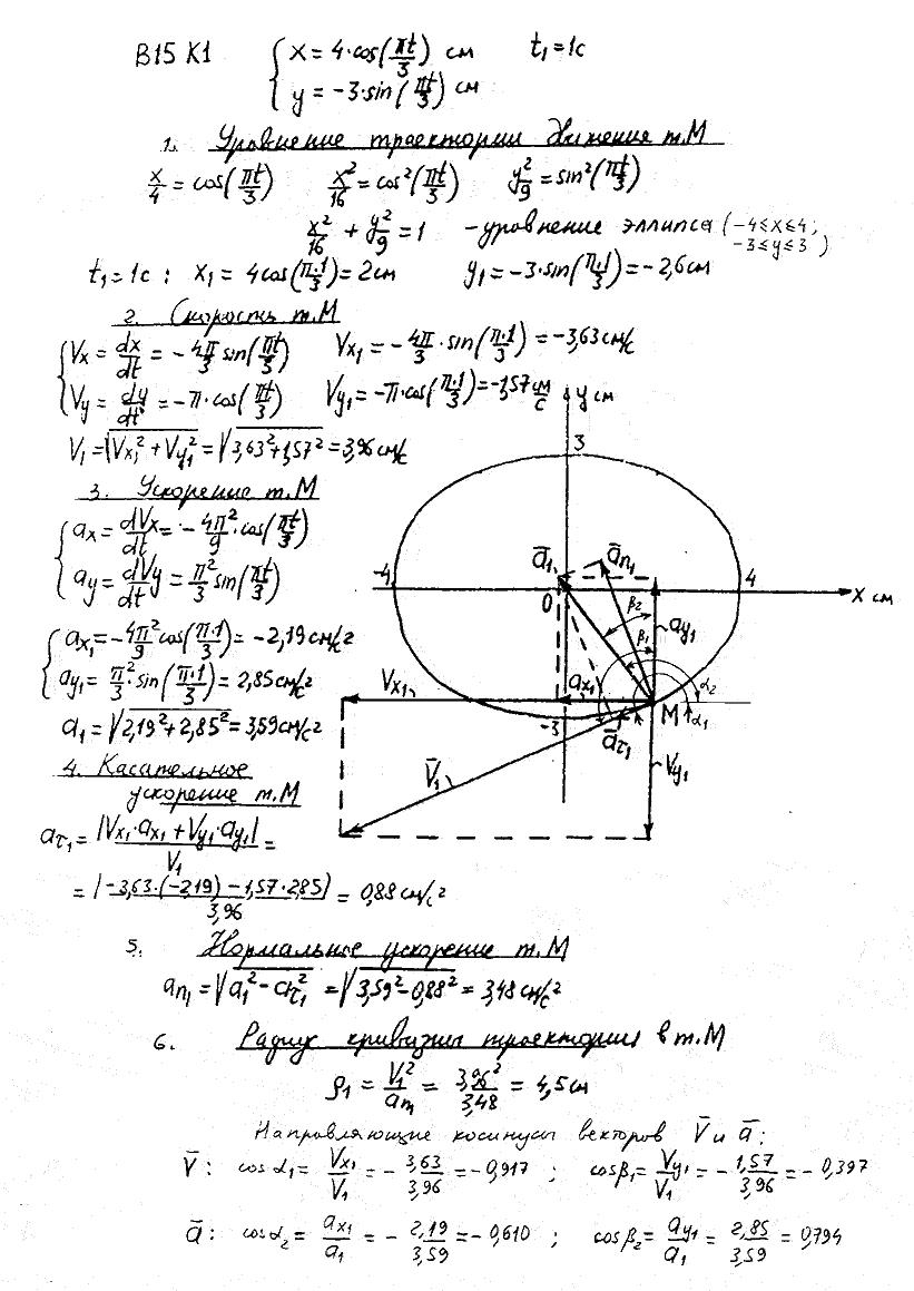 Яблонский теор механика решение задач шоссе революции сдача экзаменов