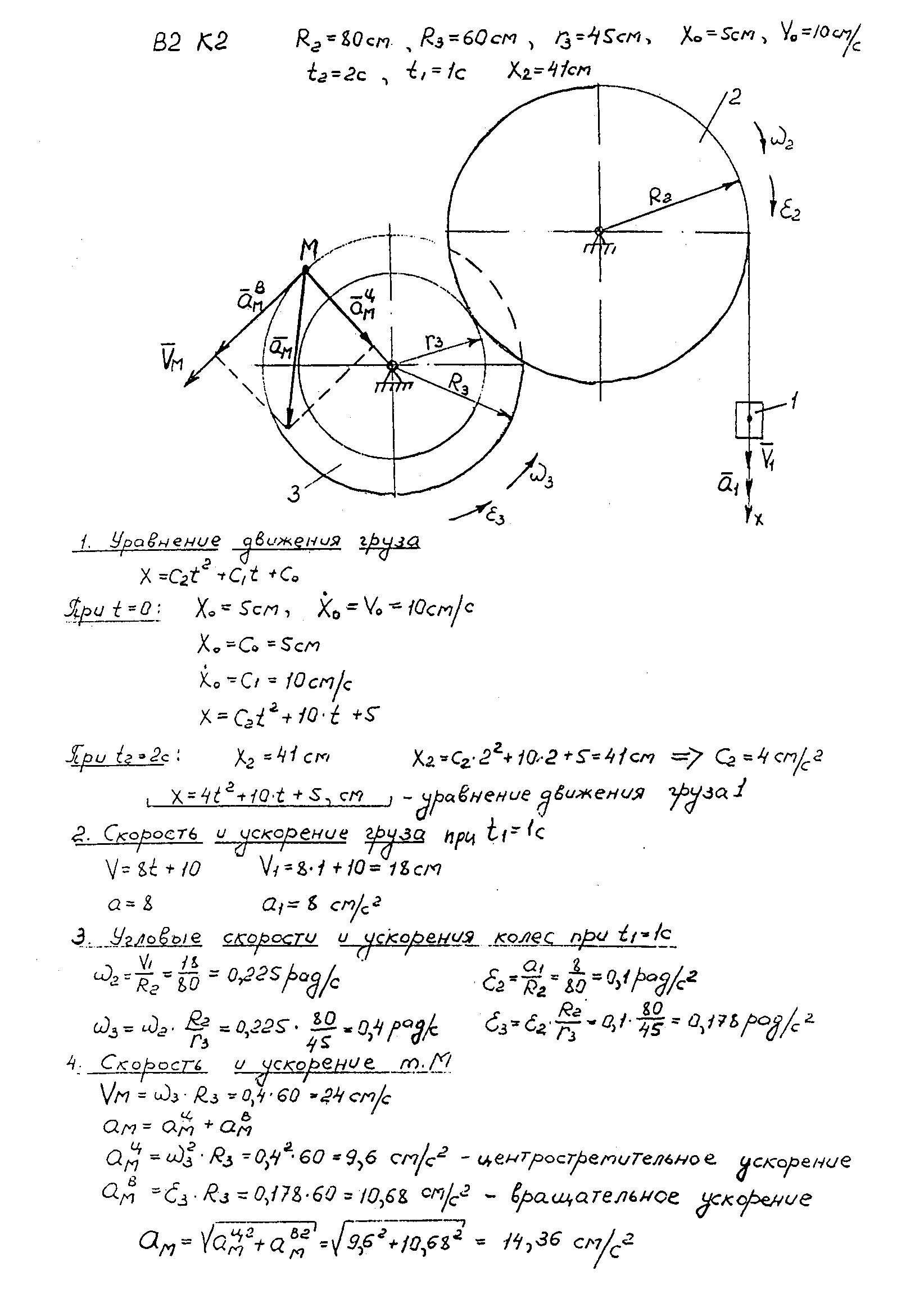 Решение задач к2 яблонский общая характеристика решения задачи на эвм
