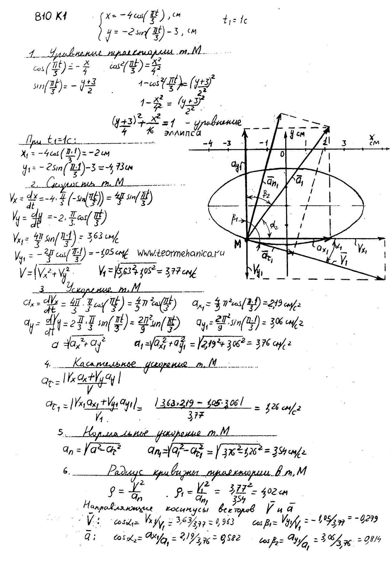 Решения задач из тарга вариант 6 решение задач вдогонку математика