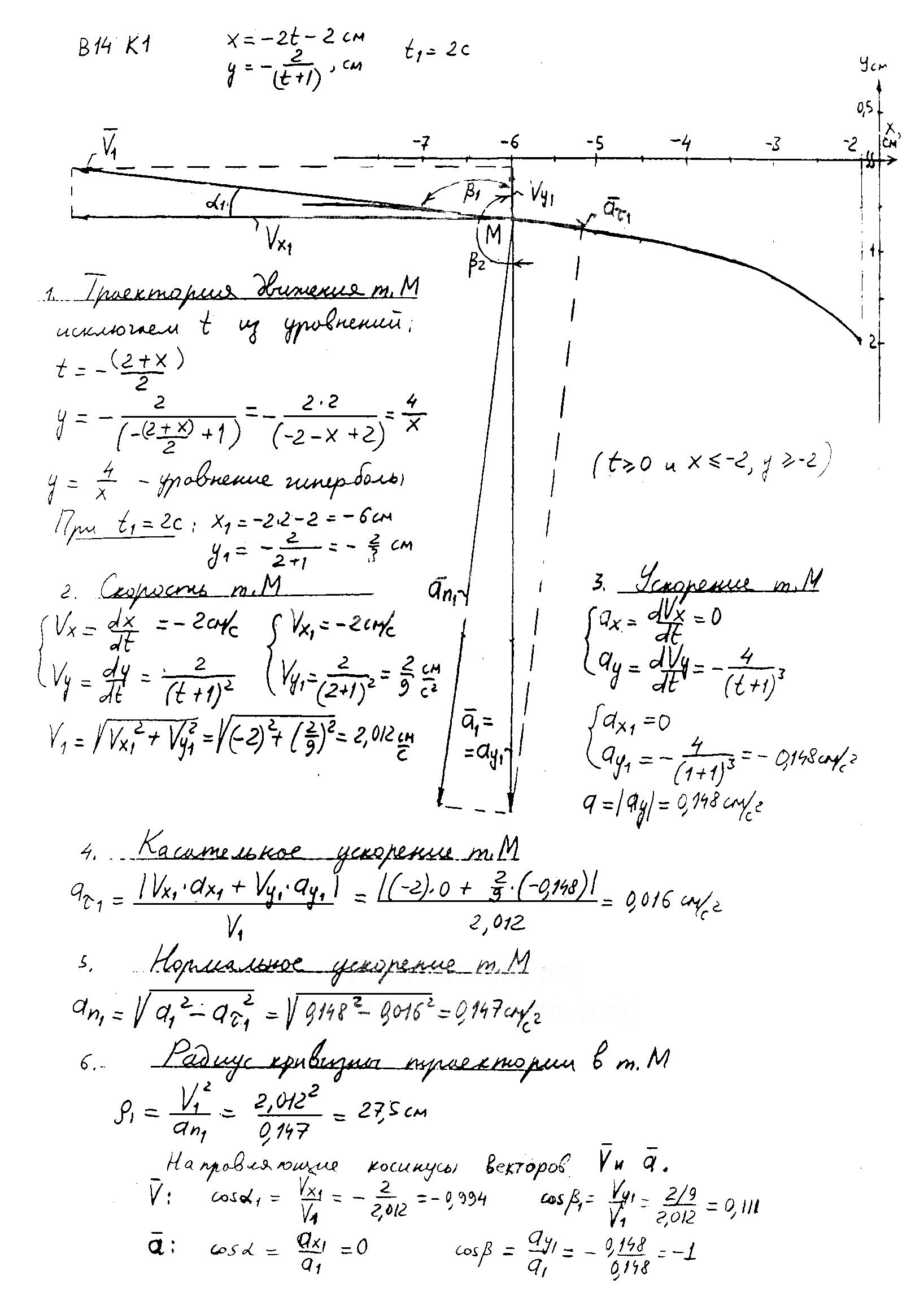 Термех из яблонского решение задач решения задач по деталям машин
