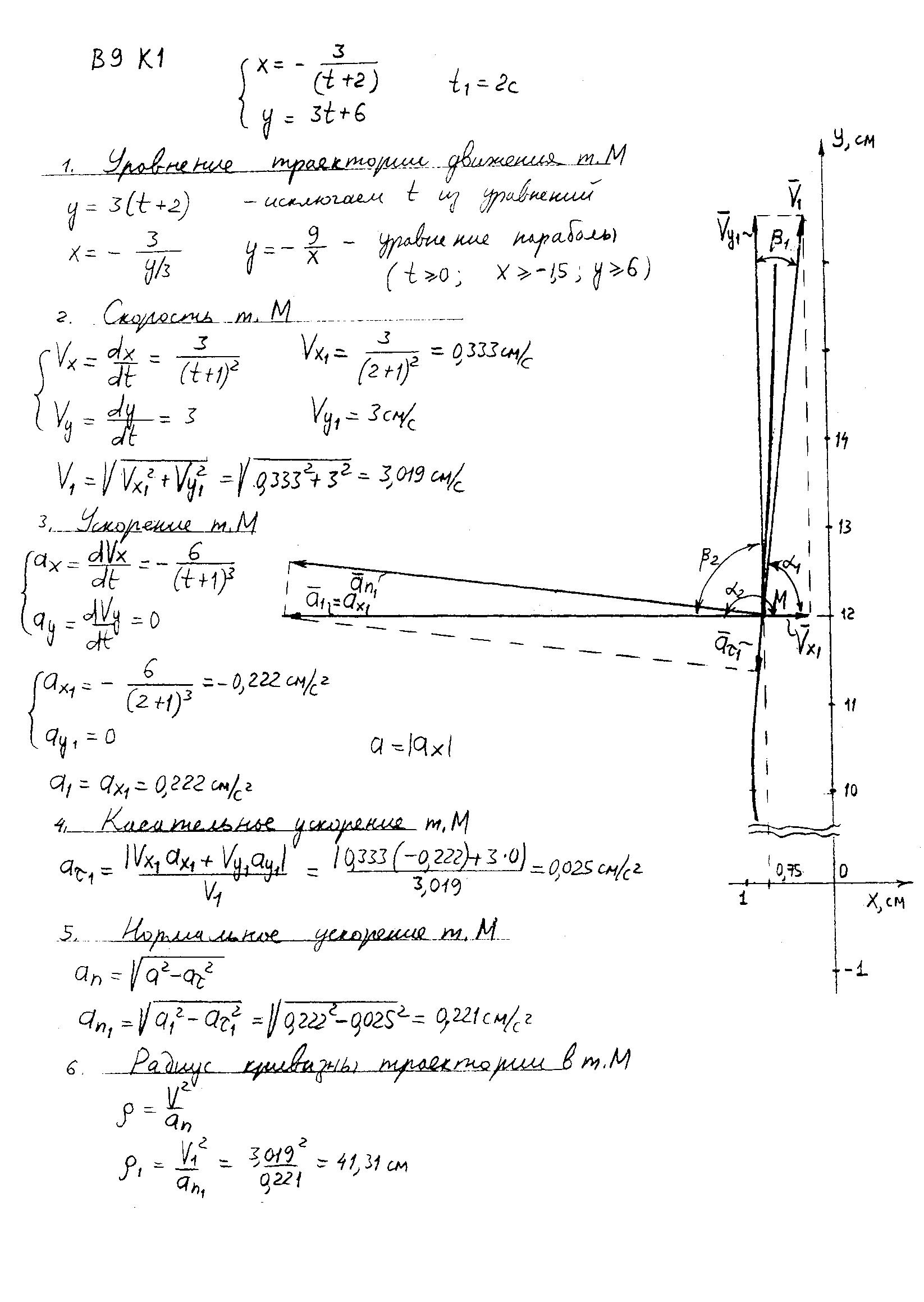Яблонский решение задач по теоретической механике бесплатно гуз помощь студентам
