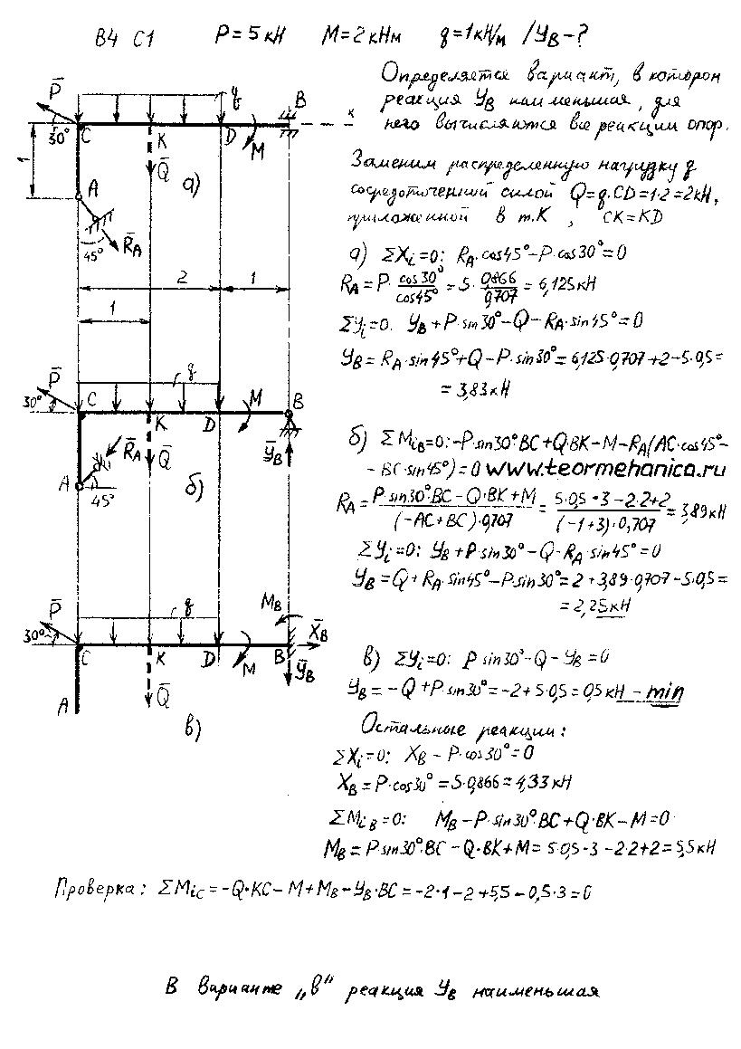 Решений задач c1 решение задач по нелинейному программированию онлайн